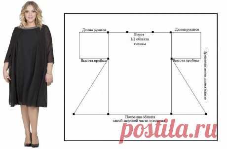 фасоны летних платьев для полных женщин с выкройками: 2 тыс изображений найдено в Яндекс.Картинках