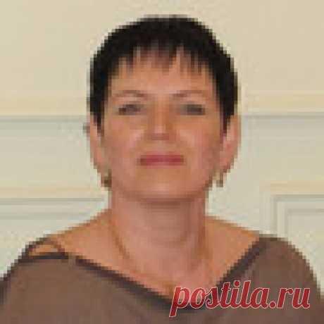 Анжелика Решетило