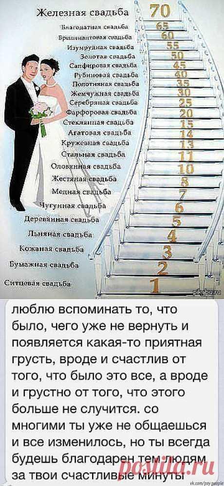 Посты с vk.com | Постила.ru