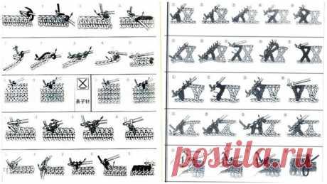 ШПАРГАЛКА для вязания японских схем крючком в пошаговых картинках. Самая подробная расшифровка условных обозначений в схемах   Вязание от Елены Ерминой   Яндекс Дзен