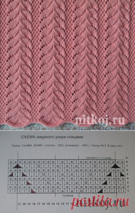 Beautiful pattern spokes from Svetlana Safonova