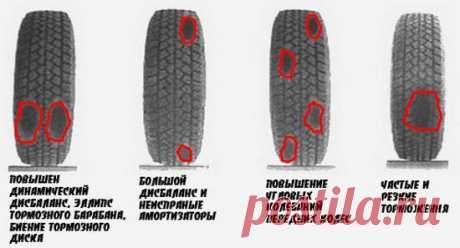 How to define wear of winter rubber: indicator of tires Nokian