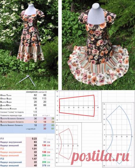Шьем юбку, ШЛЯПКУ, платье, моделируя в Excel. Мастер-класс