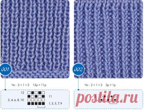 62 варианта вязания резинки спицами от нашего мастера.   Тепло о вязании   Яндекс Дзен