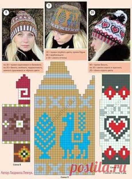 Вязанные шапки. Схема узора