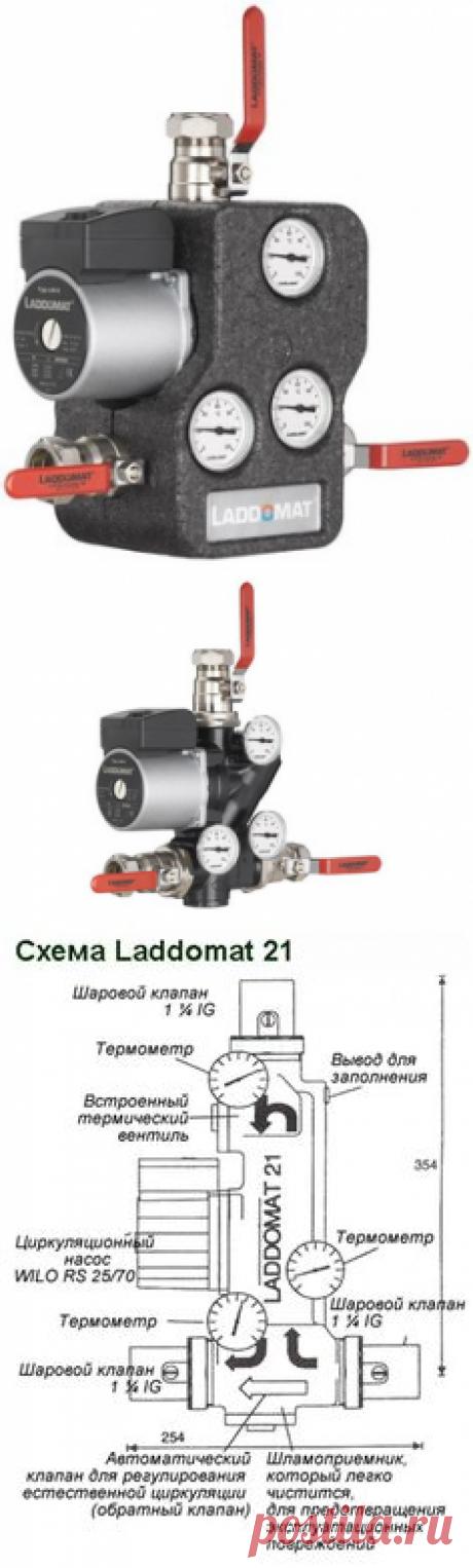 Смесительный узел Laddomat (Ладдомат) 21-60 в кожухе для твердотопливных котлов до 60 кВ (артикул: 11263471) в Москве