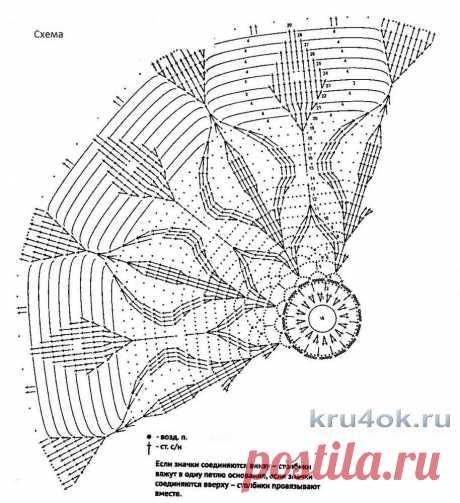 kru4ok-ru-letnyaya-panama-dlya-devochki-rabota-temirgaliieva-evg-39843.jpg (914×1000)