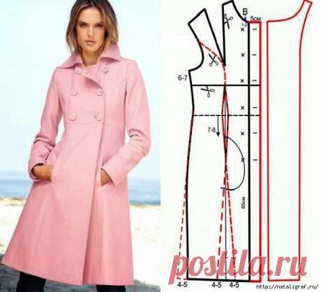Coat and jackets: modeling