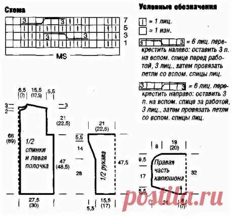 мужские свитера с капюшоном спицами схемы и описание: 7 тыс изображений найдено в Яндекс.Картинках