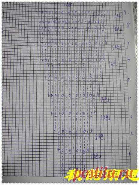 Вязание от горловины   Записи в рубрике Вязание от горловины   Дневник Лоскутик