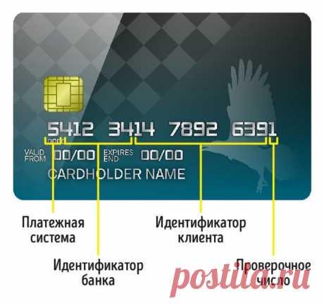6 секретов банковских карт, о которых полезно знать всем.