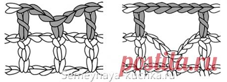 Филейное вязание ПРАВИЛА + 63 схемы и фото. | Семейная Кучка