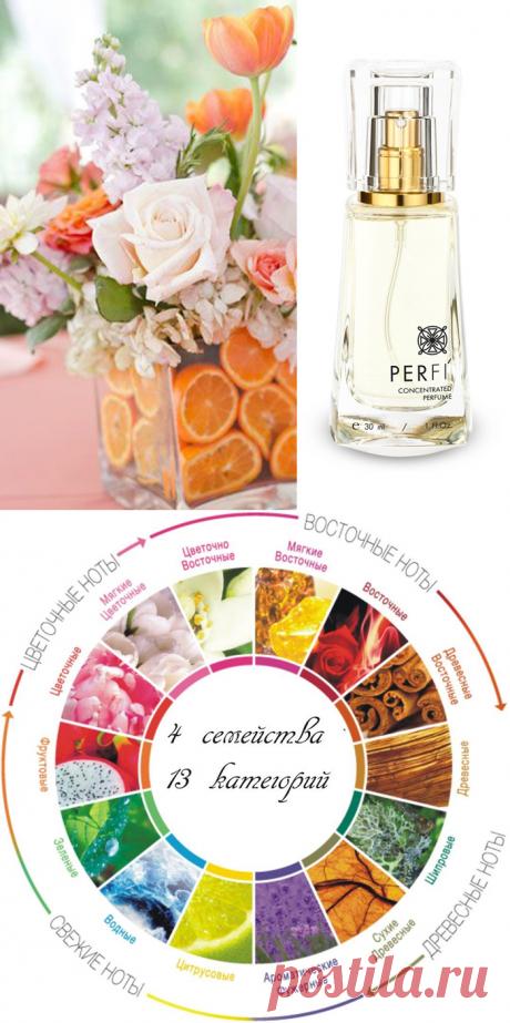 Классификация ароматов в современной парфюмерии - интернет-магазин парфюмерии P-shik.ru