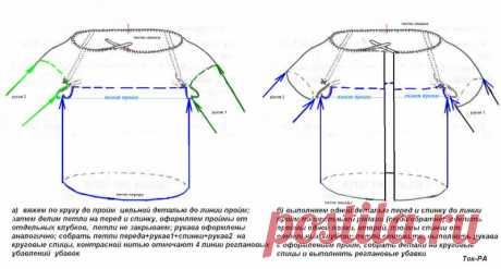 Реглан снизу спицами: подробное описание со схемами и видео