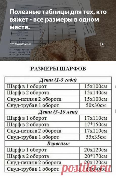 Полезные таблицы для тех, кто вяжет - все размеры в одном месте.   Тепло о вязании   Яндекс Дзен
