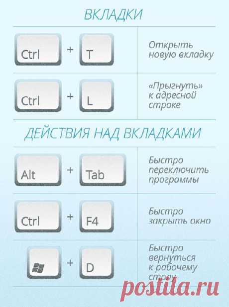 22 полезные комбинации клавиш, которые упростят работу за компьютером 22 полезные комбинации клавиш, которые упростят работу за компьютером Работу за компьютером можно сделать намного эффективнее и быстрее, если использовать не только мышь, но и применять так называемые…