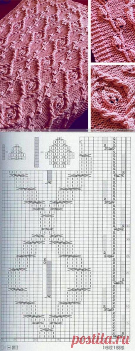 BEAUTIFUL PATTERN SPOKES (PATTERNS SPOKES) | Magazine Inspiration of the Needlewoman