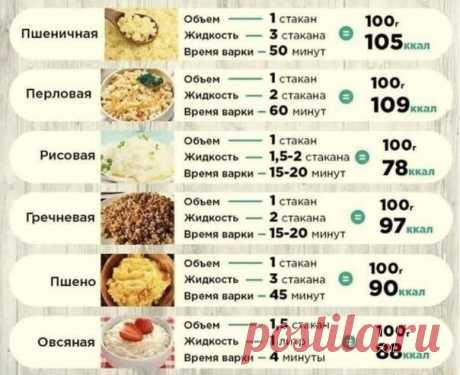 Рецепт приготовления вкусной каши