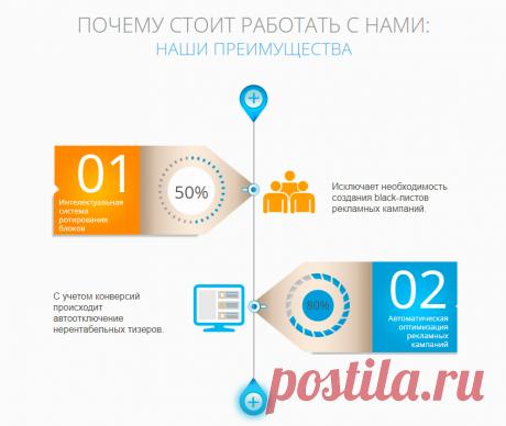 Партнерские программы Mixadvert — особенности и преимущества