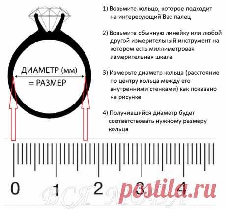 Как определить нужный размер кольца