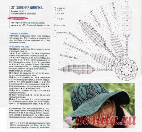 Летние шляпки крючком для женщин со схемами и описанием