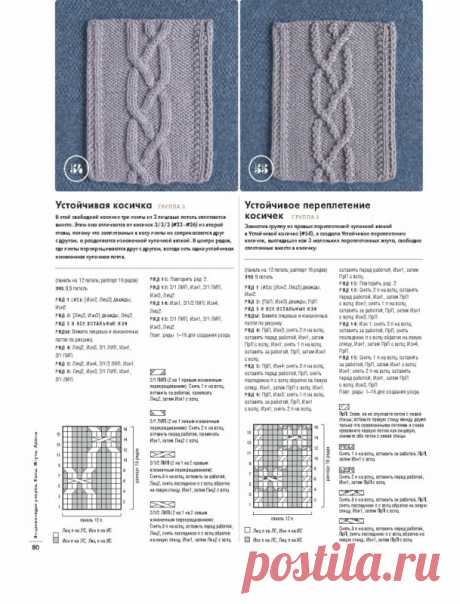 Анатомия аранов Норы Гоан IV