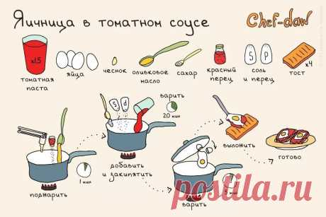 простые рецепты для детей в домашних условиях: 2 тыс изображений найдено в Яндекс.Картинках