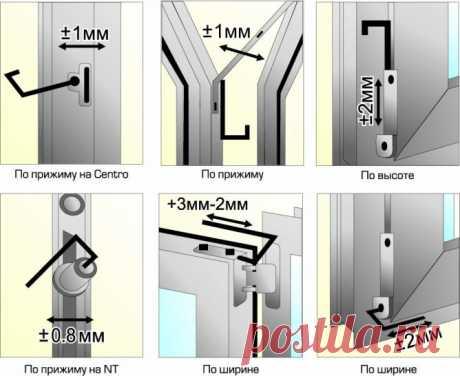 Как отрегулировать балконную дверь — исправление неполадок