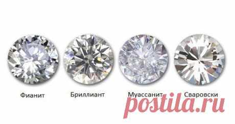 Чем бриллиант отличается от фианита
