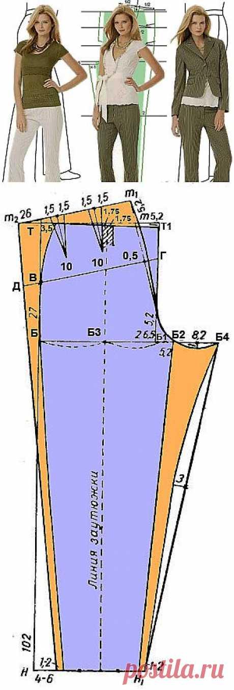 Выкройка брюк | Построение выкройки класических женских брюк