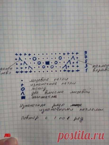 (1) Рукоделие. Вязание. Тут вы найдете схемы для вязания крючком и спицами.