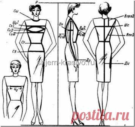 Как правильно снимать мерки | Красиво шить не запретишь!