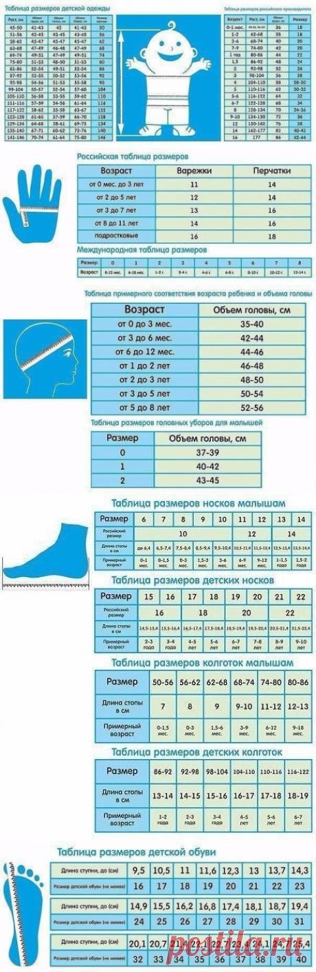 Таблицы размеров одежды и обуви для детей