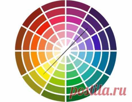 Шпаргалка по сочетанию цветов   Сочетание цветов — важная составляющая совершенного образа и стильного интерьера. В отношении одежды это даже важнее, если дом и любимую спальню вы можете красить в какие угодно оттенки, и приглашать туда только близких, то одежда - социальный инструмент, который позволяет нам составлять первое мнение друг о друге.  Швейцарский художник Иоганнес Иттен создал свой цветовой круг в 1961 году. Схема состоит из 12 секторов, к центру оттенки одног...