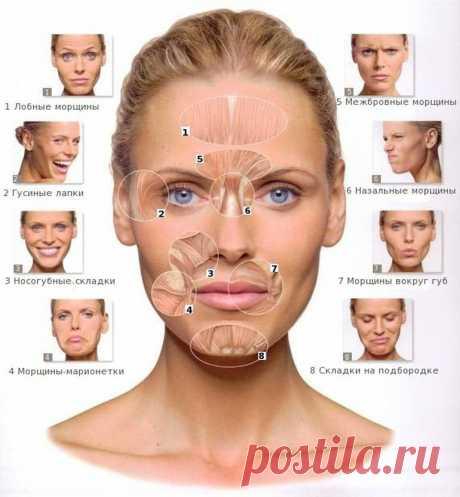 Подтянутая кожа лица за 10 минут в день / Все для женщины