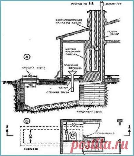 Необычный дачный туалет в виде маяка сделанный своими руками   Сад24   Sad24.ru   Пульс Mail.ru Приведена подробная инструкция и некоторые схемы, для того чтобы быстро и правильно построить функциональный смывной туалет на даче своими руками.