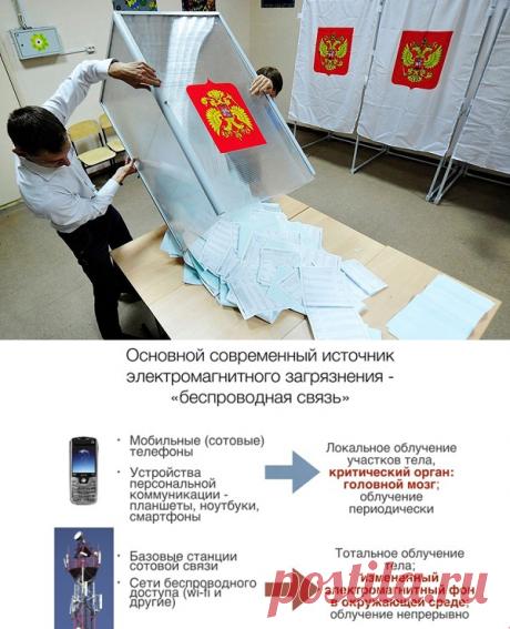 Мобильная связь и технологии 5G: что скрывают базовые станции   Pravdoiskatel