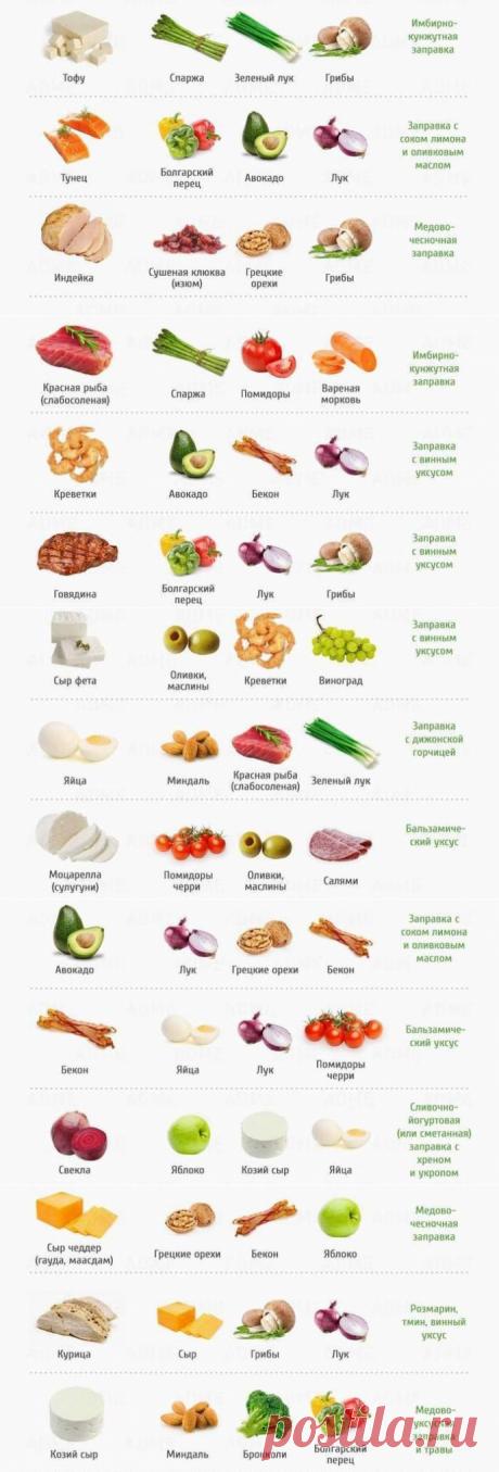 Идеальные сочетания для салата
