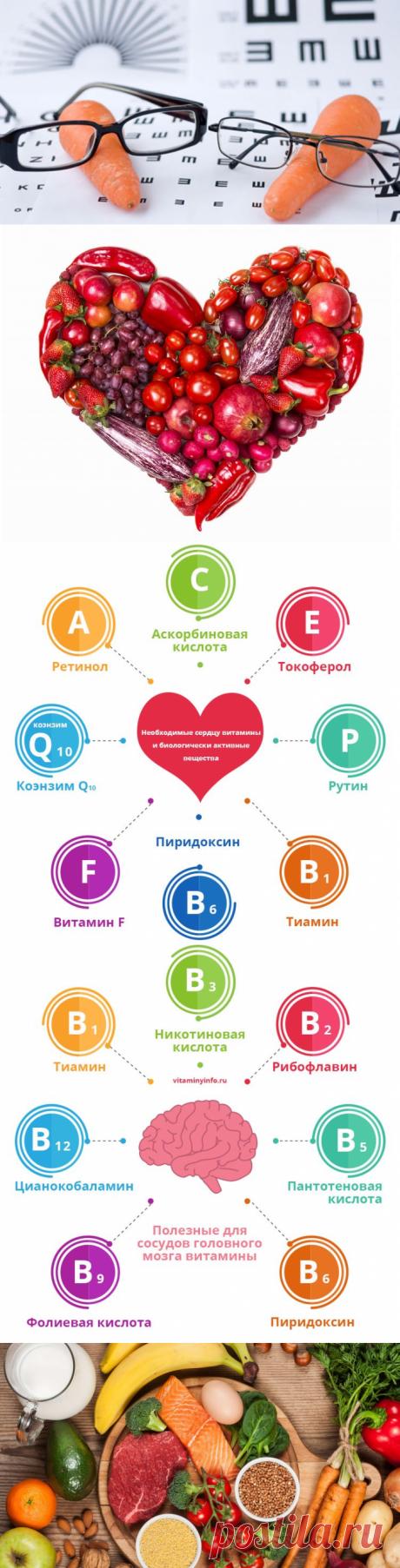 Витамины для сердца и сосудов | Народная Воля