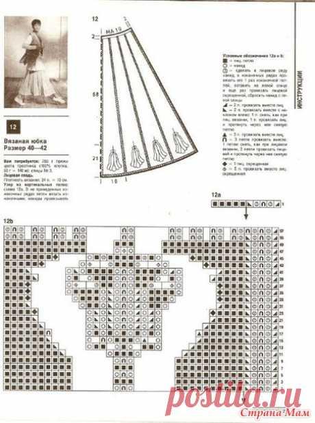 . Описание Винтажной юбки из старого журнала - Вязание - Страна Мам