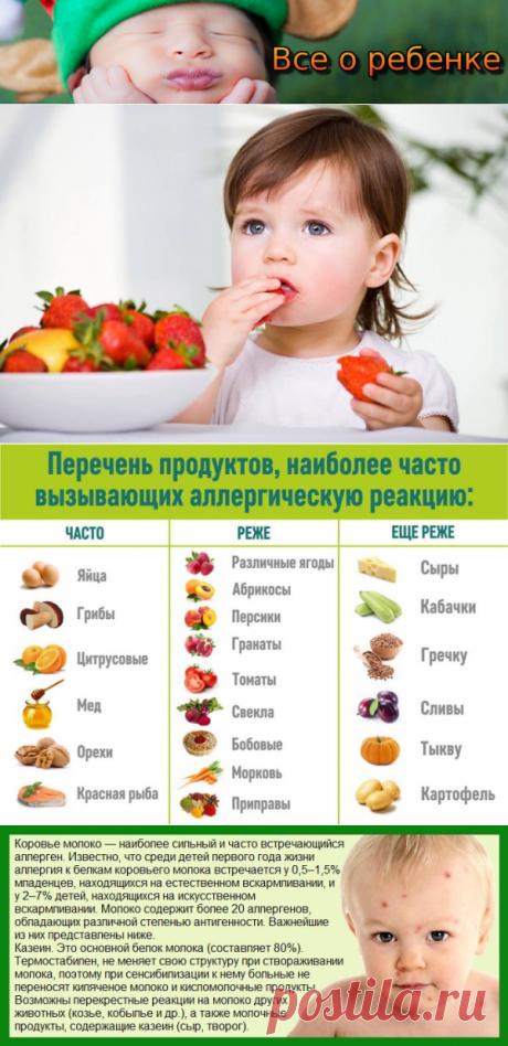 Пищевая аллергия у детей становятся все более распространенным заболеванием, которое может осложнить жизнь всей семьи. Поэтому о профилактике аллергии мы должны подумать прежде, чем родится ребенок.  Дети аллергия Разного рода аллергии становятся все более распространенным заболеванием в последнее время.