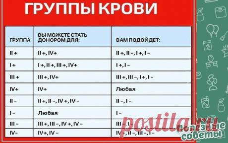 #таблица