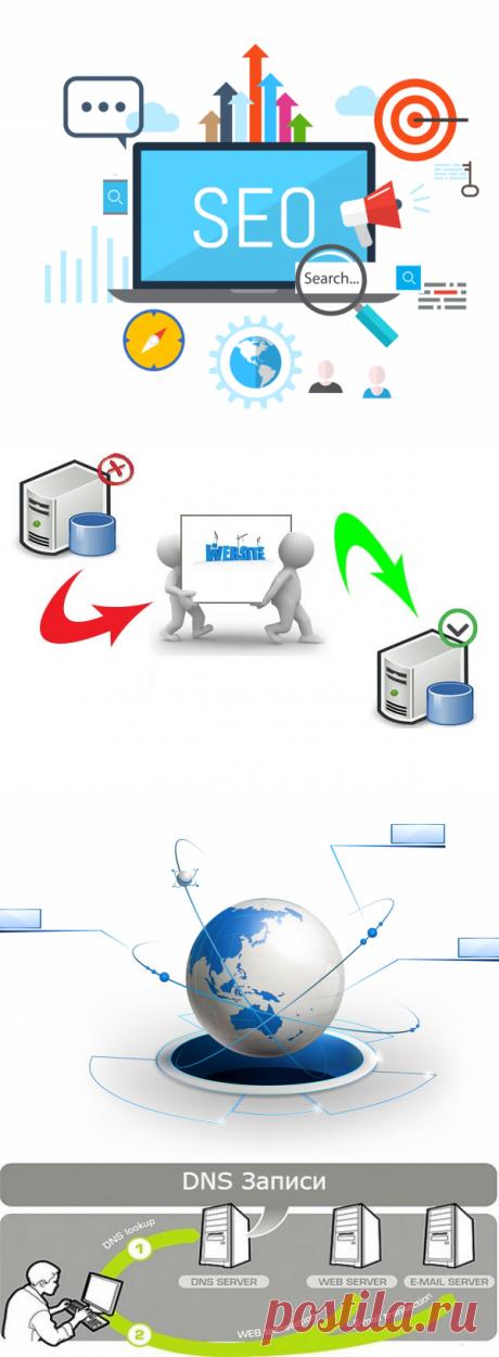 Особенности переноса сайта на другой хостинг. Как избежать потери трафика и показателей.