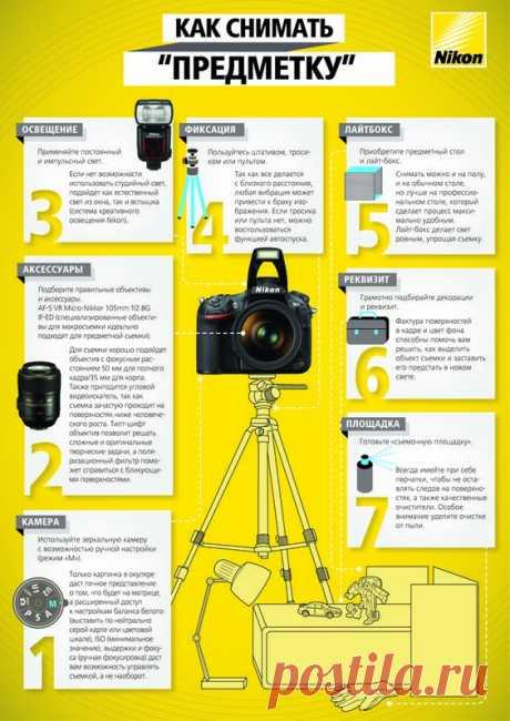 Как фотографировать работы, чтобы их покупали