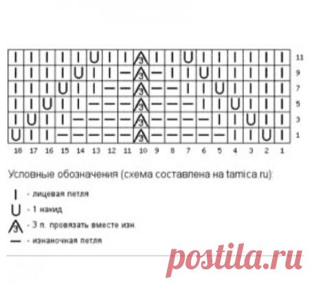 Свитера и узоры спицми: интересная подборка   Дневник Петельки   Яндекс Дзен