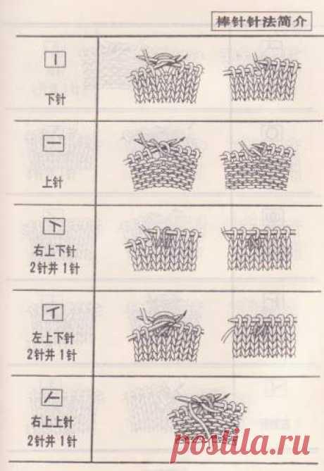 La hucha de las cintas - los Signos convencionales: los rayos, variante 4 (japonés\/chino)