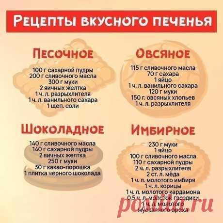 Варианты приготовления печенья в мини-шпаргалочке)