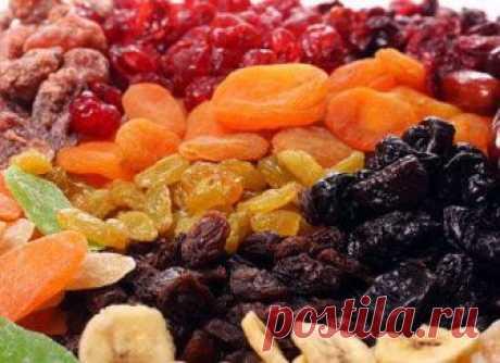 3 фрукта на ночь восстановят позвоночник и добавят сил Каждый вечер перед сном в течение 1,5 месяцев ешьте: - курагу - инжир - чернослив Следует есть в таком соотношении: • 1 плод инжира (смоковницы) • 5 сушеных абрикосов (кураги) • 1 плод чернослива Эти плоды содержат вещества, которые вызывают восстановление тканей, составляющих...