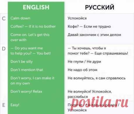 50 frases habladas para la comunicación en inglés. — ULANOO