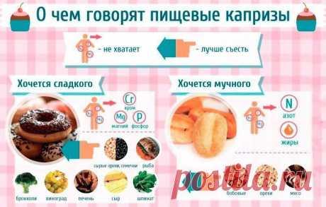 Secrets of an ideal figure | Healthy nutrition